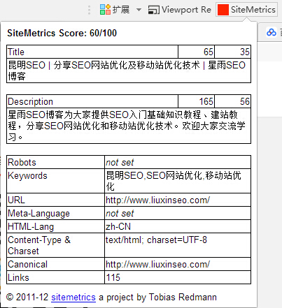 SEO插件之SiteMetrics 优化人员必备工具