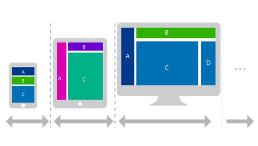移动建站的几个方法和优势对比