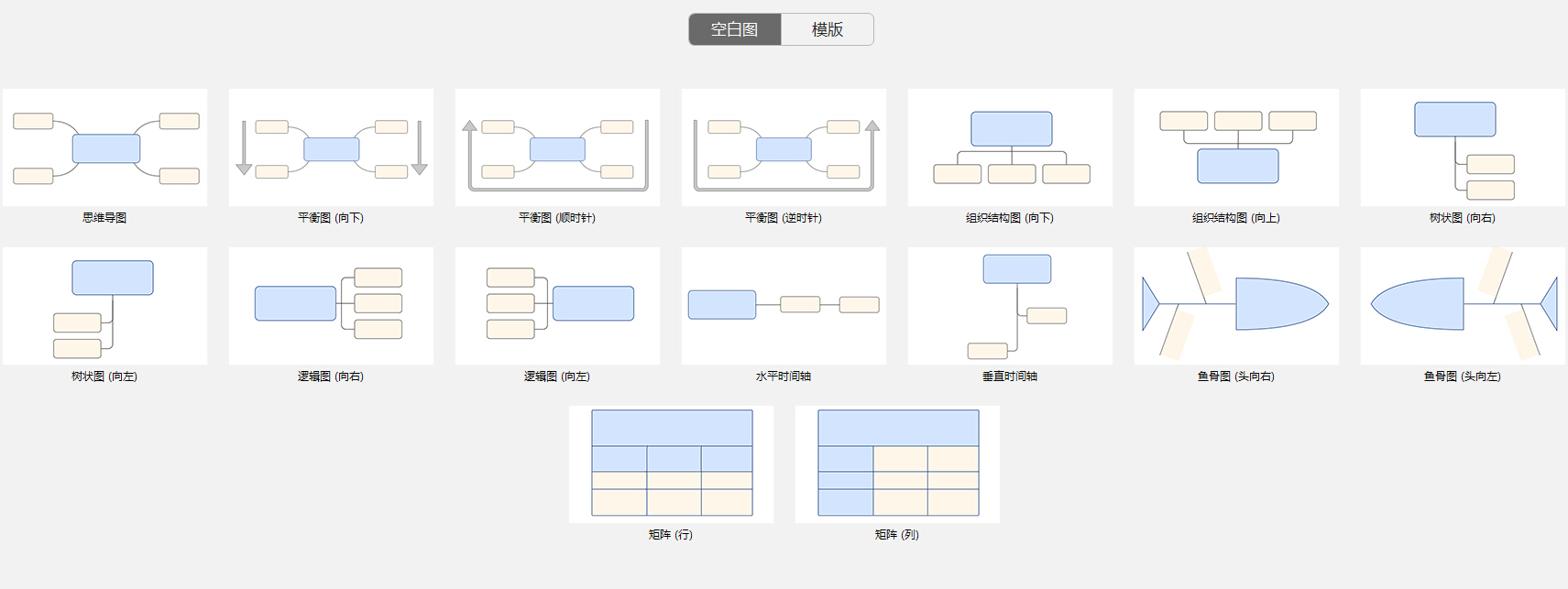 Xmind思维导图软件 站长必备工具
